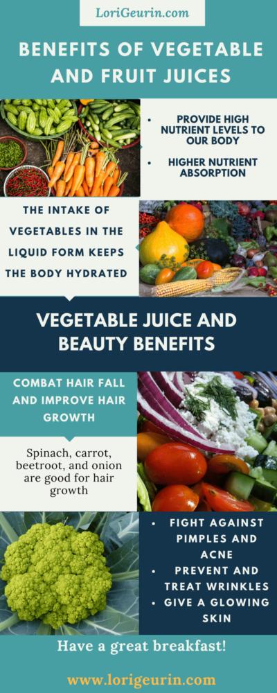 healthy breakfast juice recipes